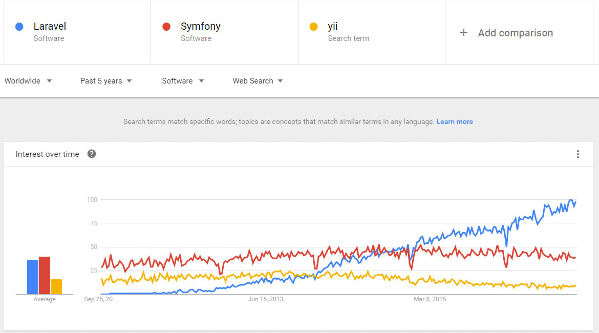 trends.png